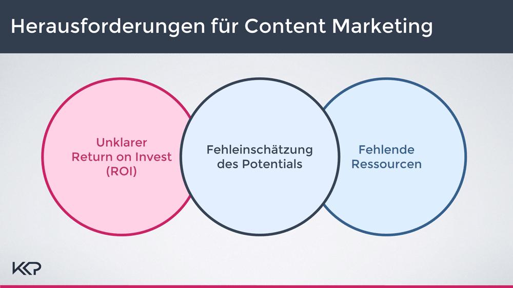 Content Marketing Herausforderungen in Konzernen