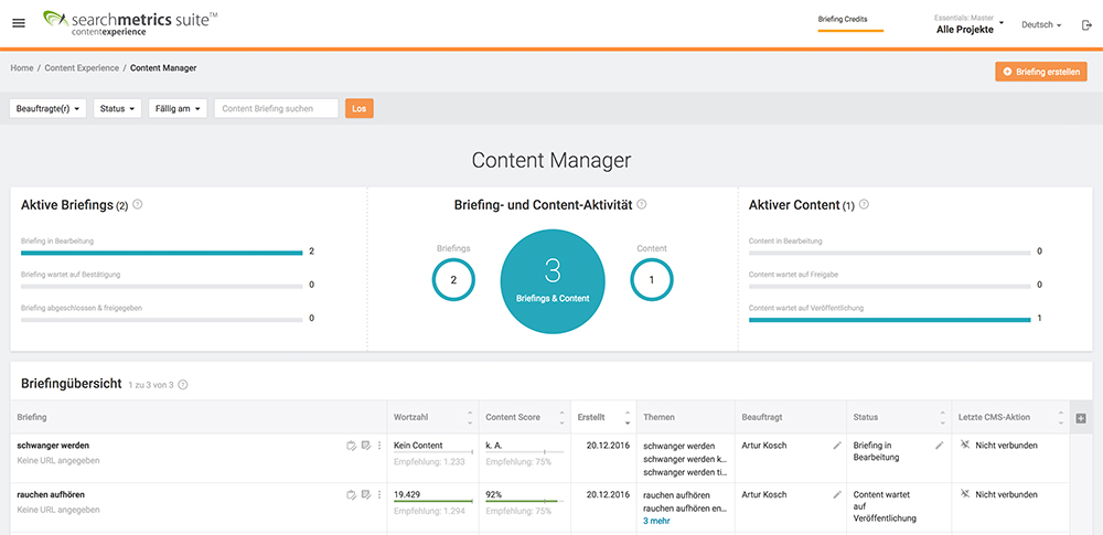 Searchmetrics Content Experience Dashboard